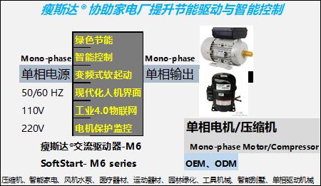 瘦斯达单相交流驱动器-M6
