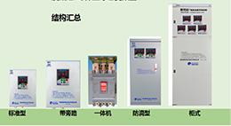環保型綠色變頻器-A7