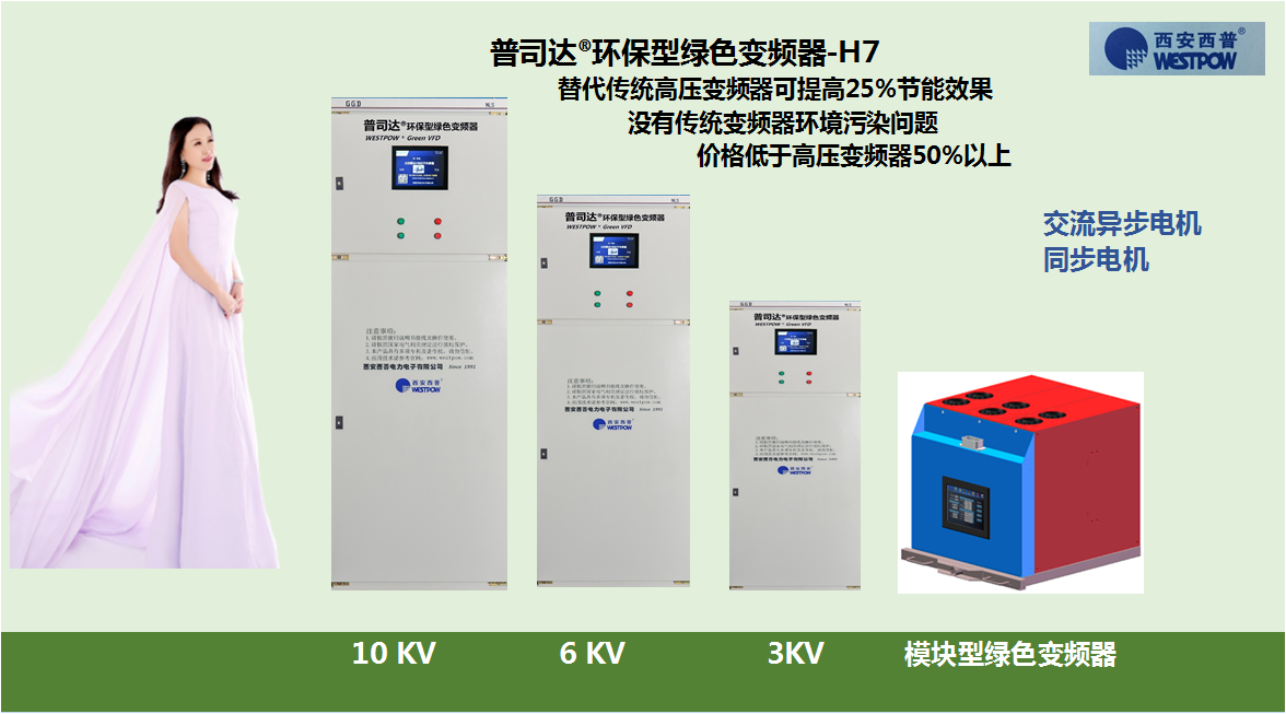 中高壓環保型綠色變頻器-H7