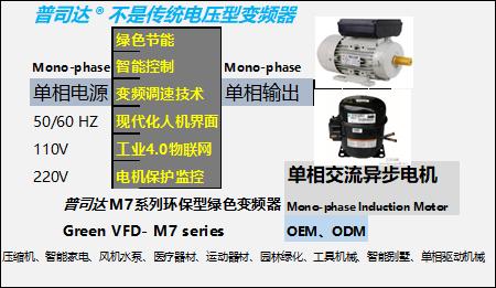 普司達單相環保型綠色變頻器-M7